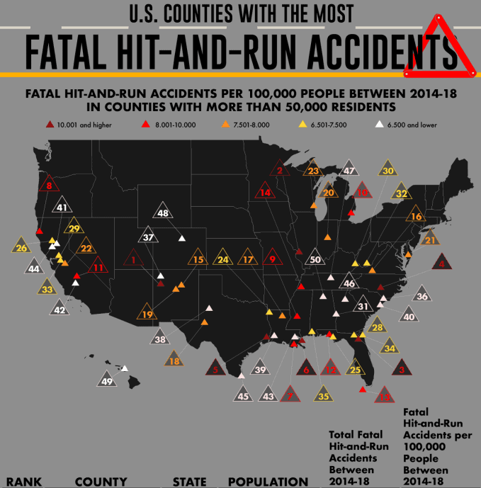 The Counties With the Most Hit-and-Run Fatalities in the United States infographic