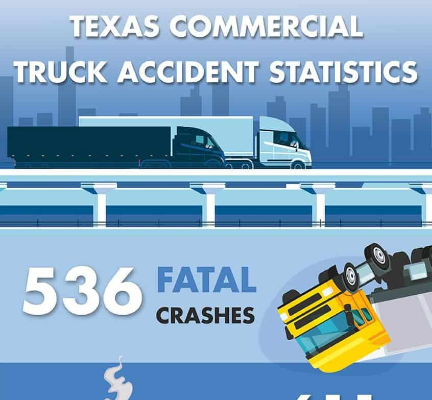 Your Commercial Vehicle Accident Attorney infographic