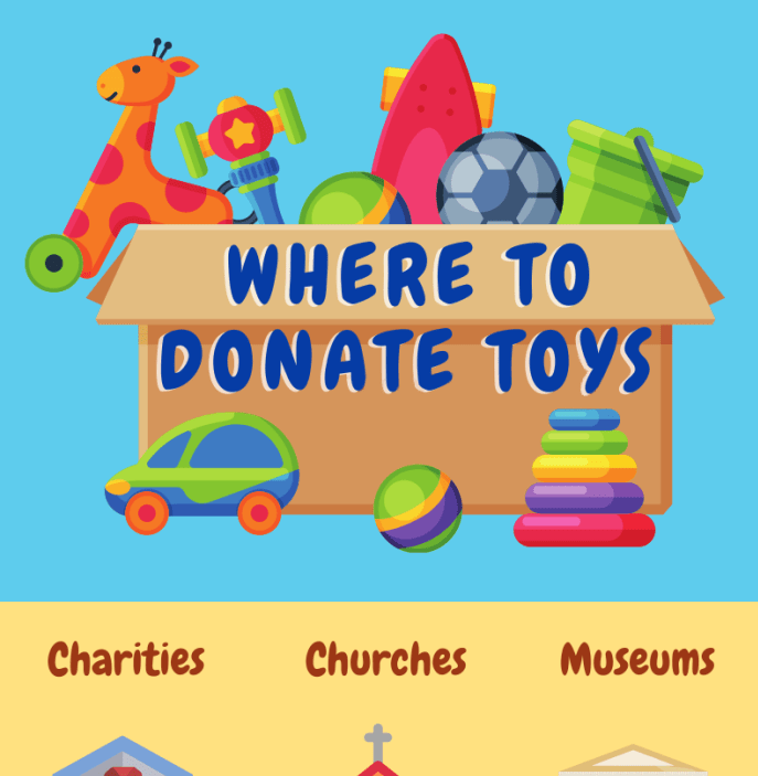 Where to Donate Your Childrens Old Toys infographic