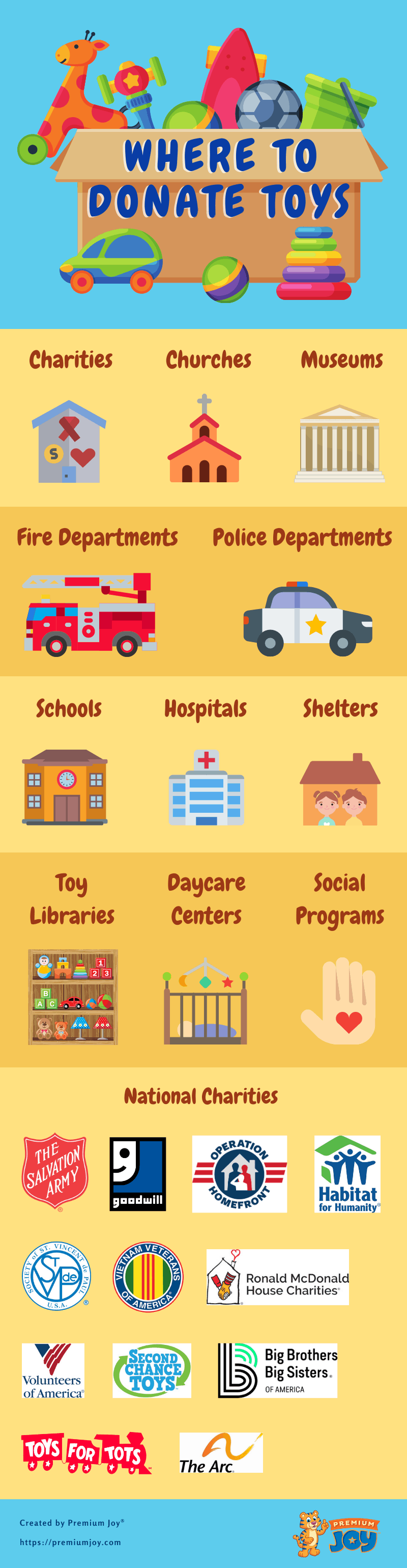 Where to Donate Your Childrens Old Toys