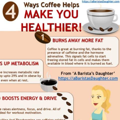 4 Ways Coffee Helps Make You Healthier infographic