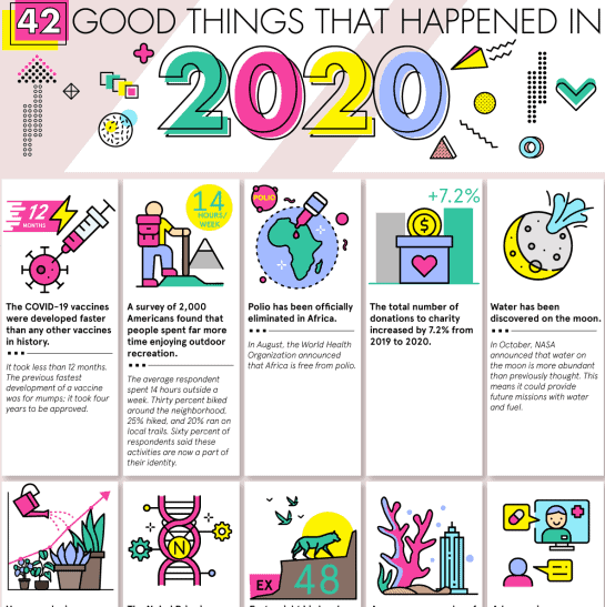 42 Actual Good Things That Happened in 2020 During the Pandemic infographic