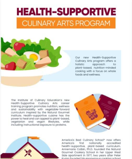 Culinary Arts Program infographic