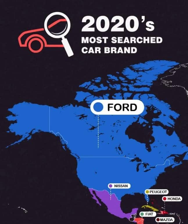 Most Searched Cars 2020 infographic