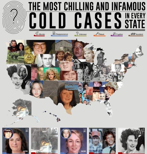 The Most Chilling and Infamous Cold Cases in Every State infographic