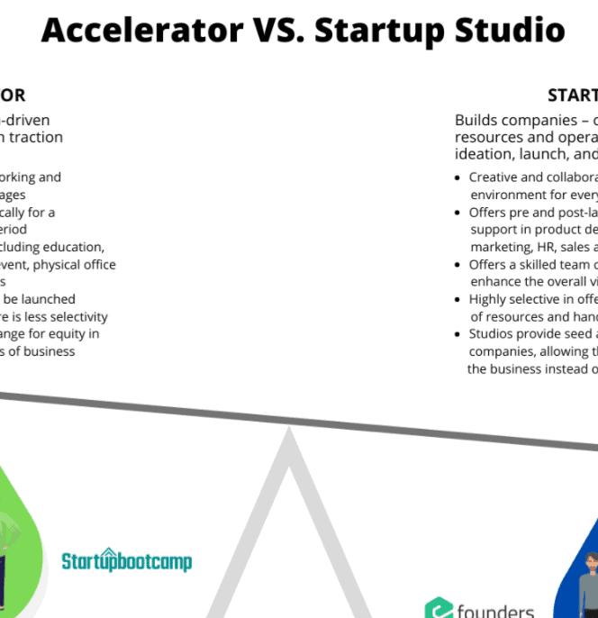 Accelerator vs Startup Studio infographic