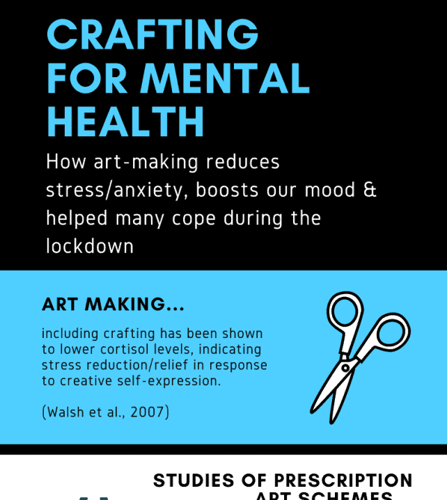 Crafting for Mental Health and Stress Management During Lockdown and Beyond infographic