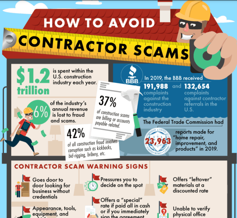 How To Avoid Roofing Scams infographic