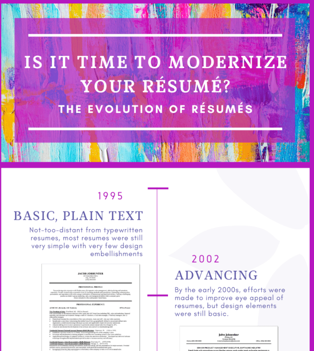 The Evolution of Resumes - Is It Time to Modernize Yours infographic