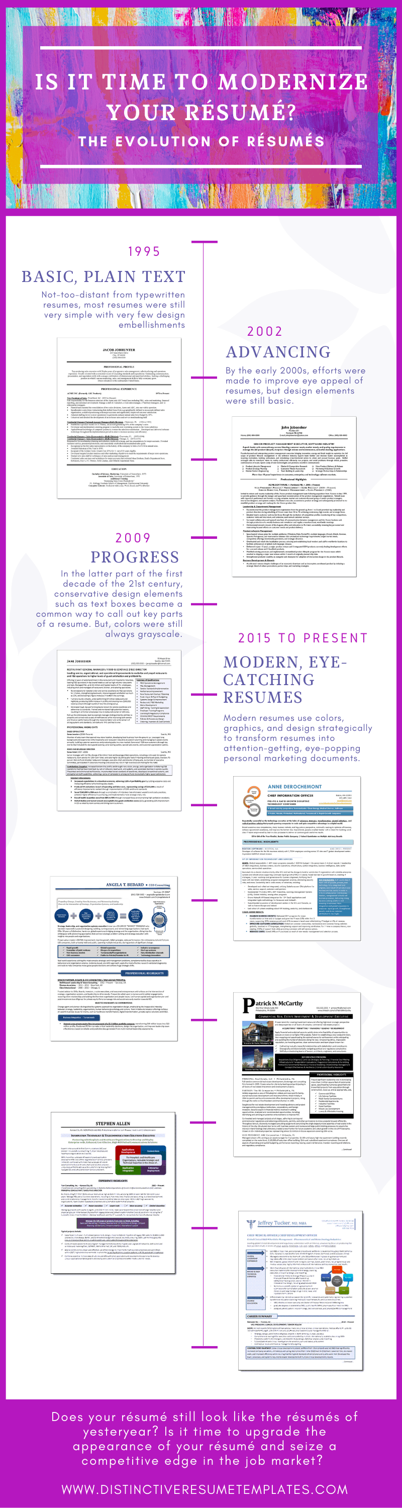 The Evolution of Resumes - Is It Time to Modernize Yours