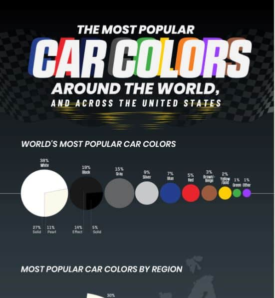 What Are the Most Popular Car Colors Around the World infographic