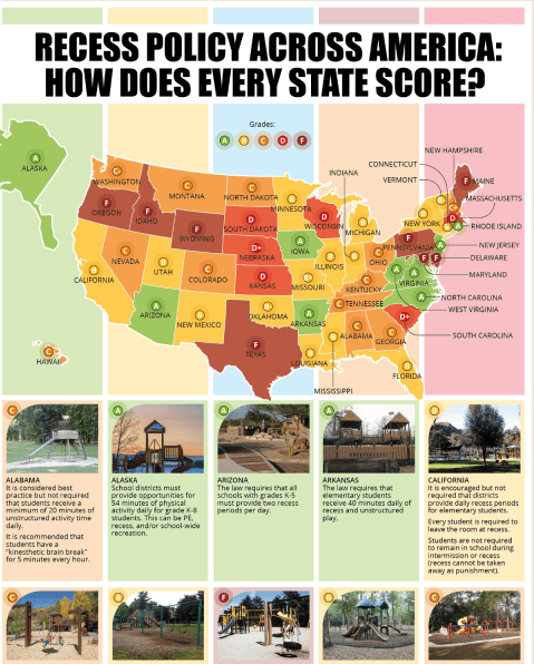 How Do the Children's Recess Policies of Each State Compare infographic