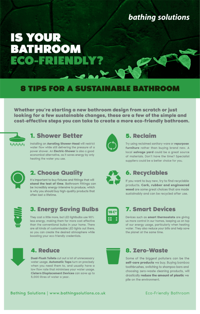 Is Your Bathroom Eco-Friendly Tips for a Sustainable Bathroom