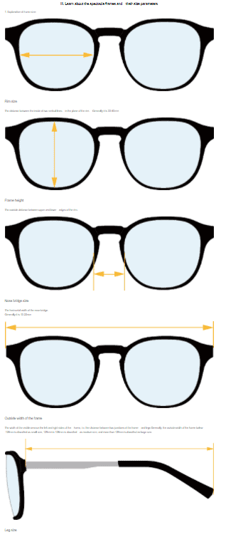 Lensmart Tell You About the Spectacle Frames Size Parameters