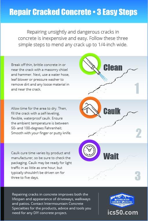 Repair Cracked Concrete in 3 Easy Steps