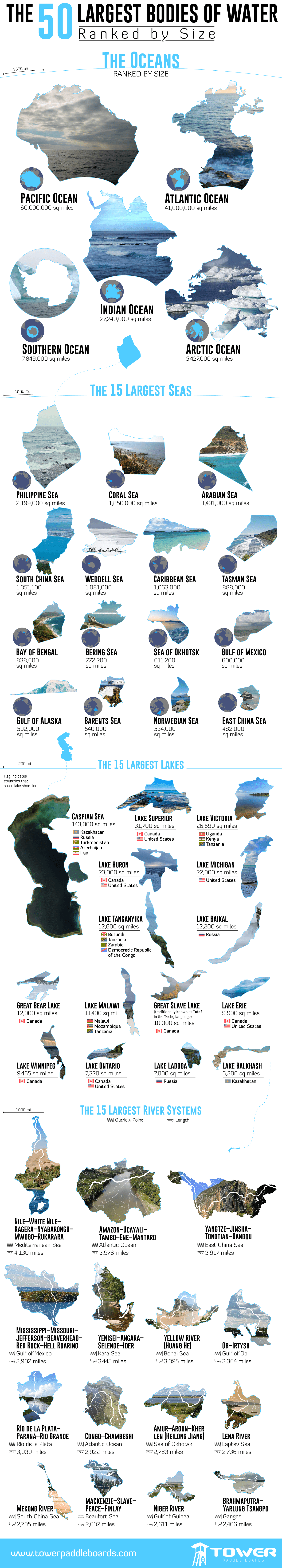 The 50 Largest Water Bodies on Earth, Ranked by Size