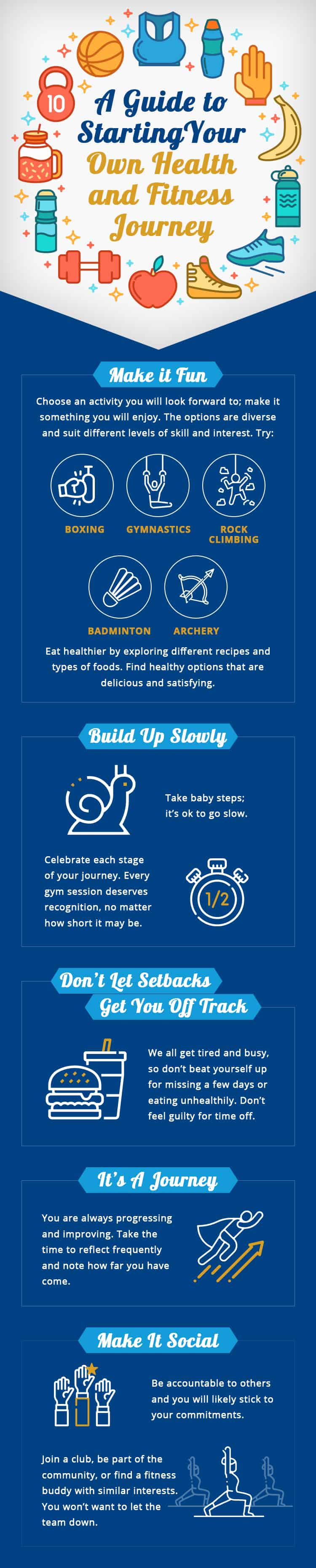 A guide to starting your own health and fitness journey