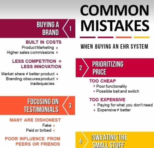 Common EHR Buying Mistakes infographic