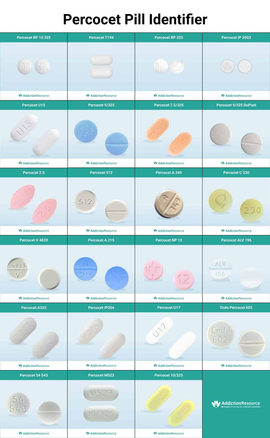 Percocet Pill Identifier What Does Percocet Look Like