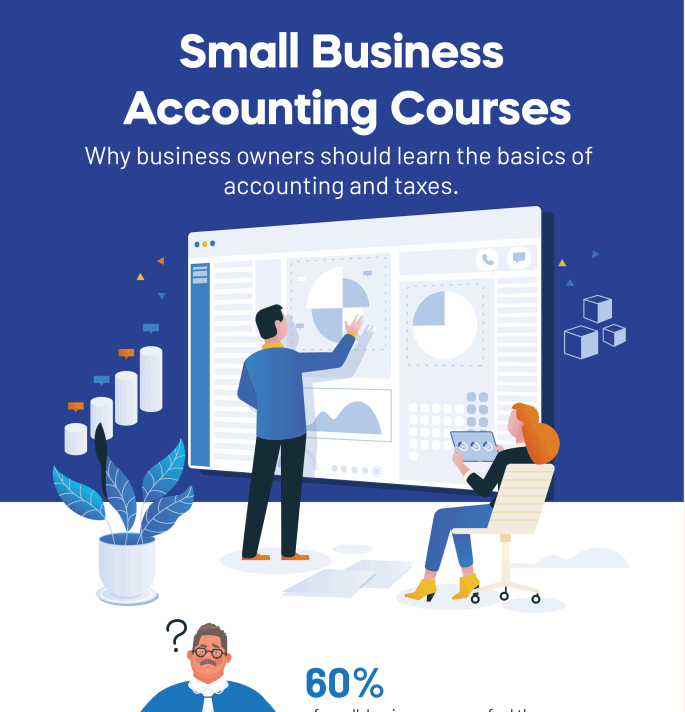Small Business Accounting Courses infographic