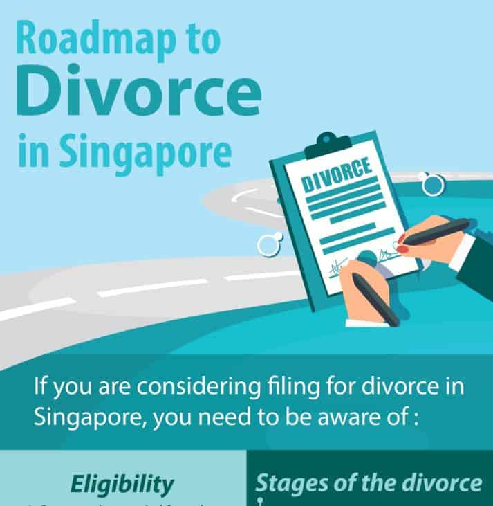 The Route to Divorce in Singapore infographic