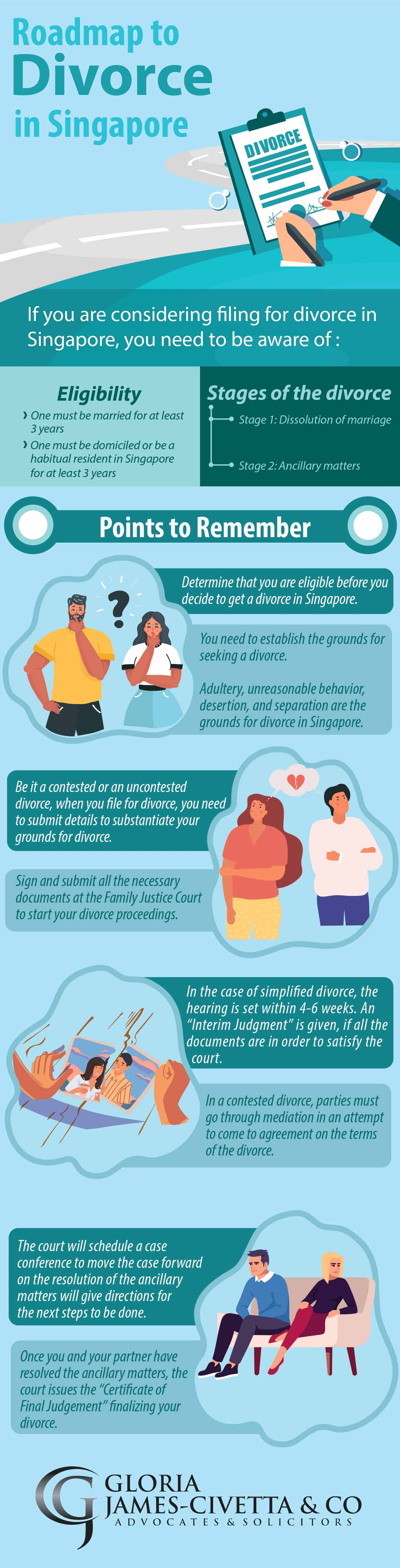The Route to Divorce in Singapore