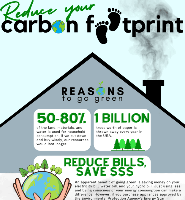 Tips to lower Carbon footprint ideas – Reduce, Reuse, Recycle - Infographic