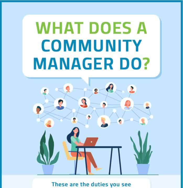 What Does A Community Manager Do infographic