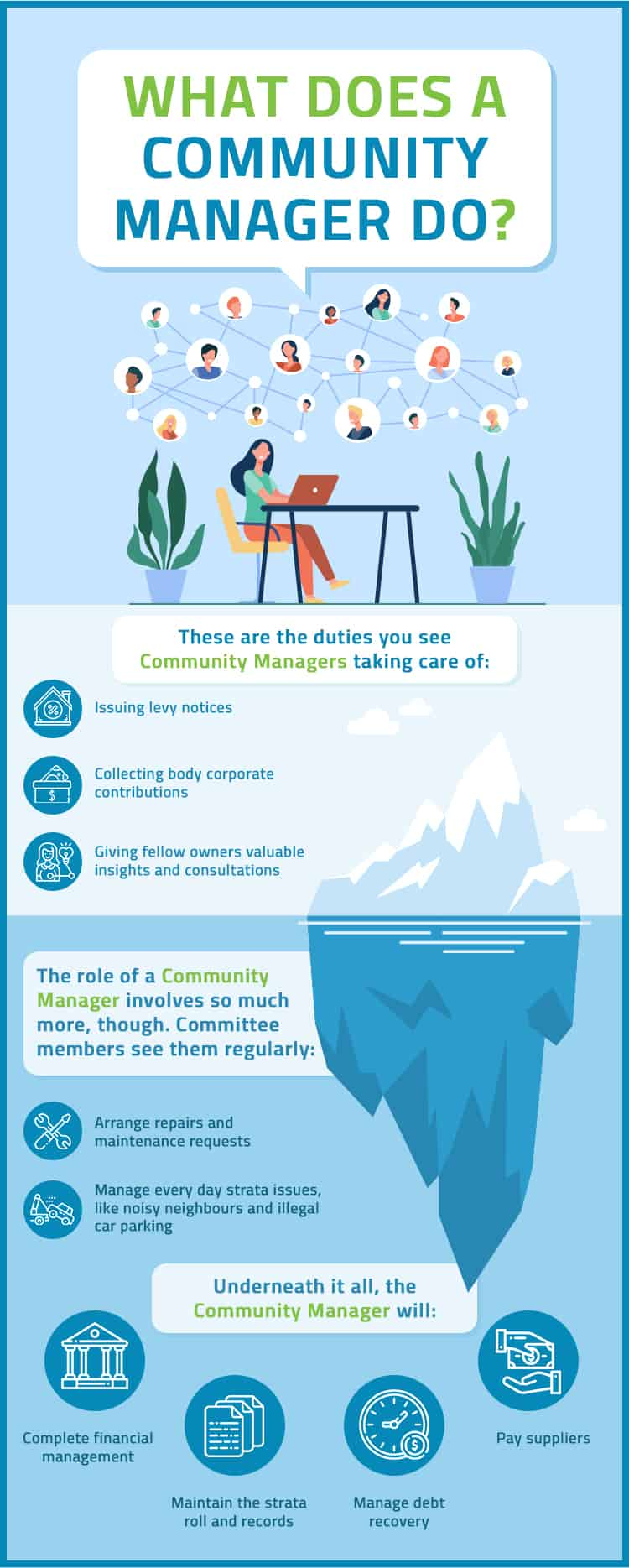 What Does A Community Manager Do