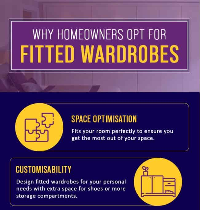 Why Homeowners Opt For Fitted Wardrobes infographic