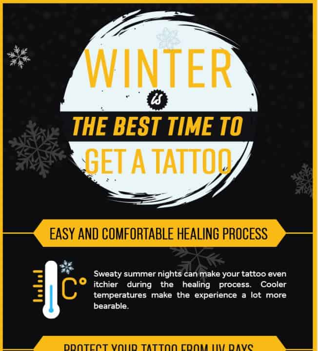 Winter is the Best Time to Get a Tattoo infographic