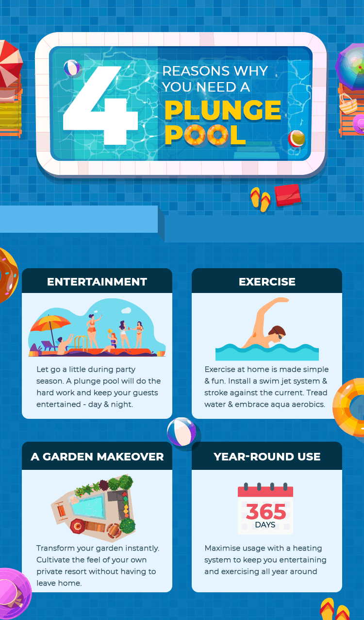 4 Reasons why you need a Plunge Pool