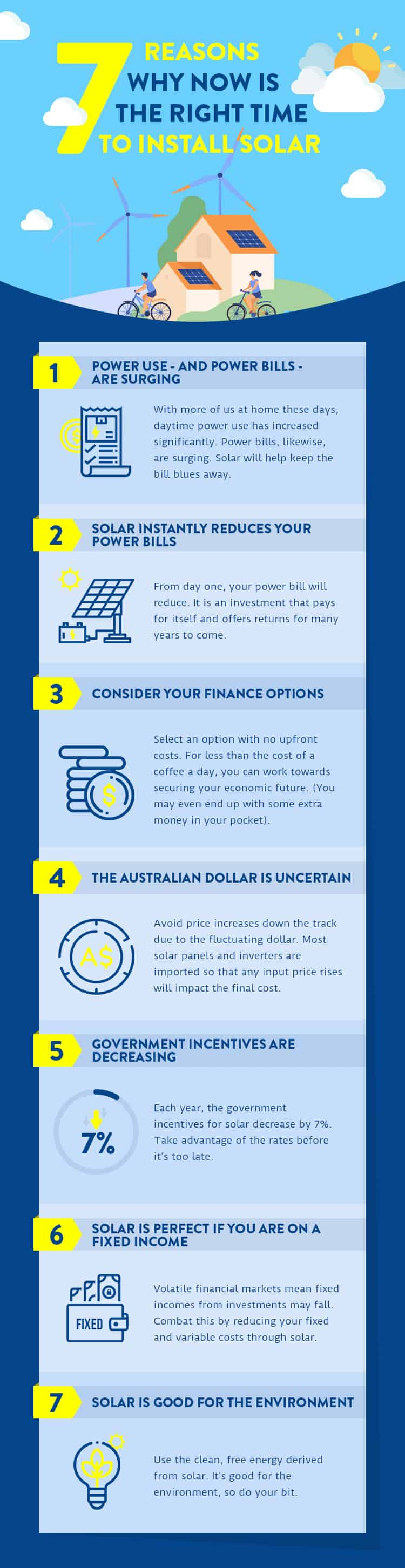 7 Reasons Why Now Is The Right Time To Install Solar