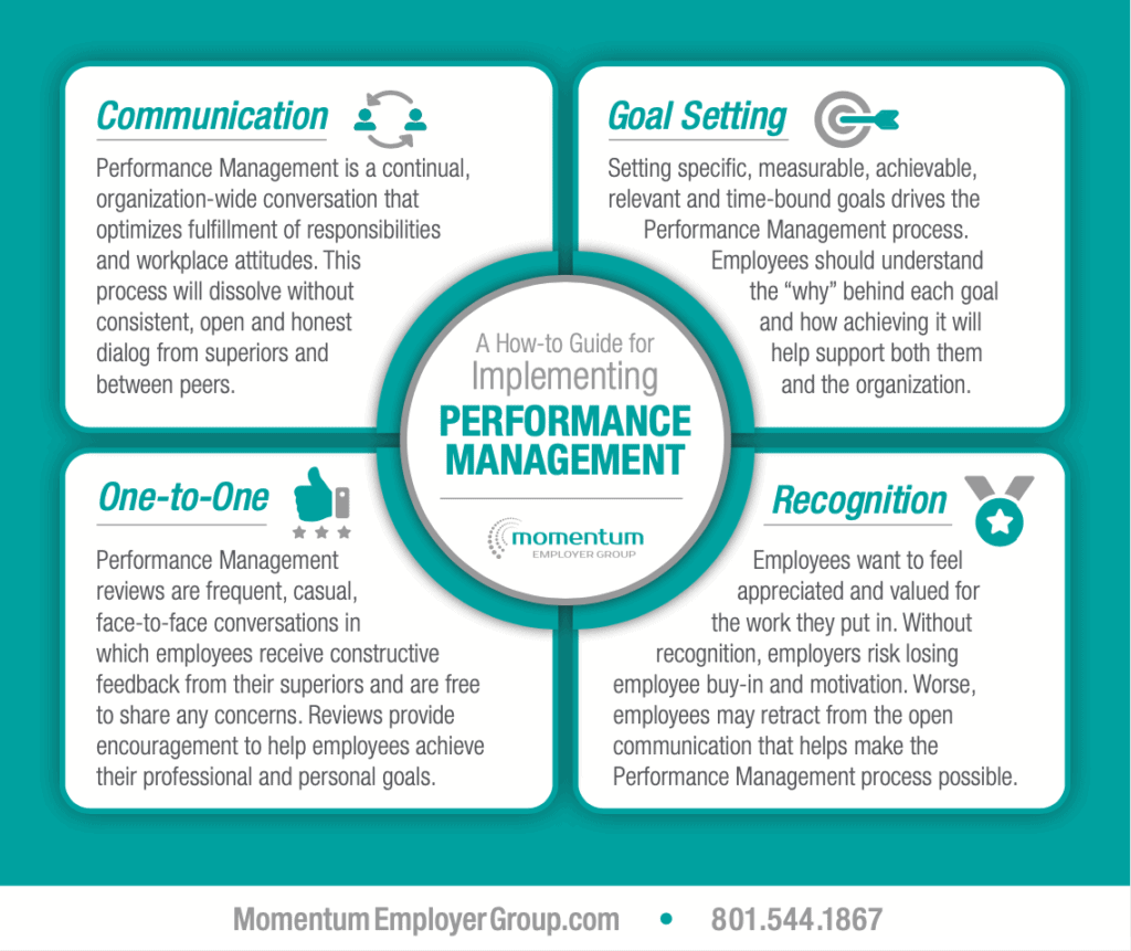 A How-to Guide for Implementing Performance Management