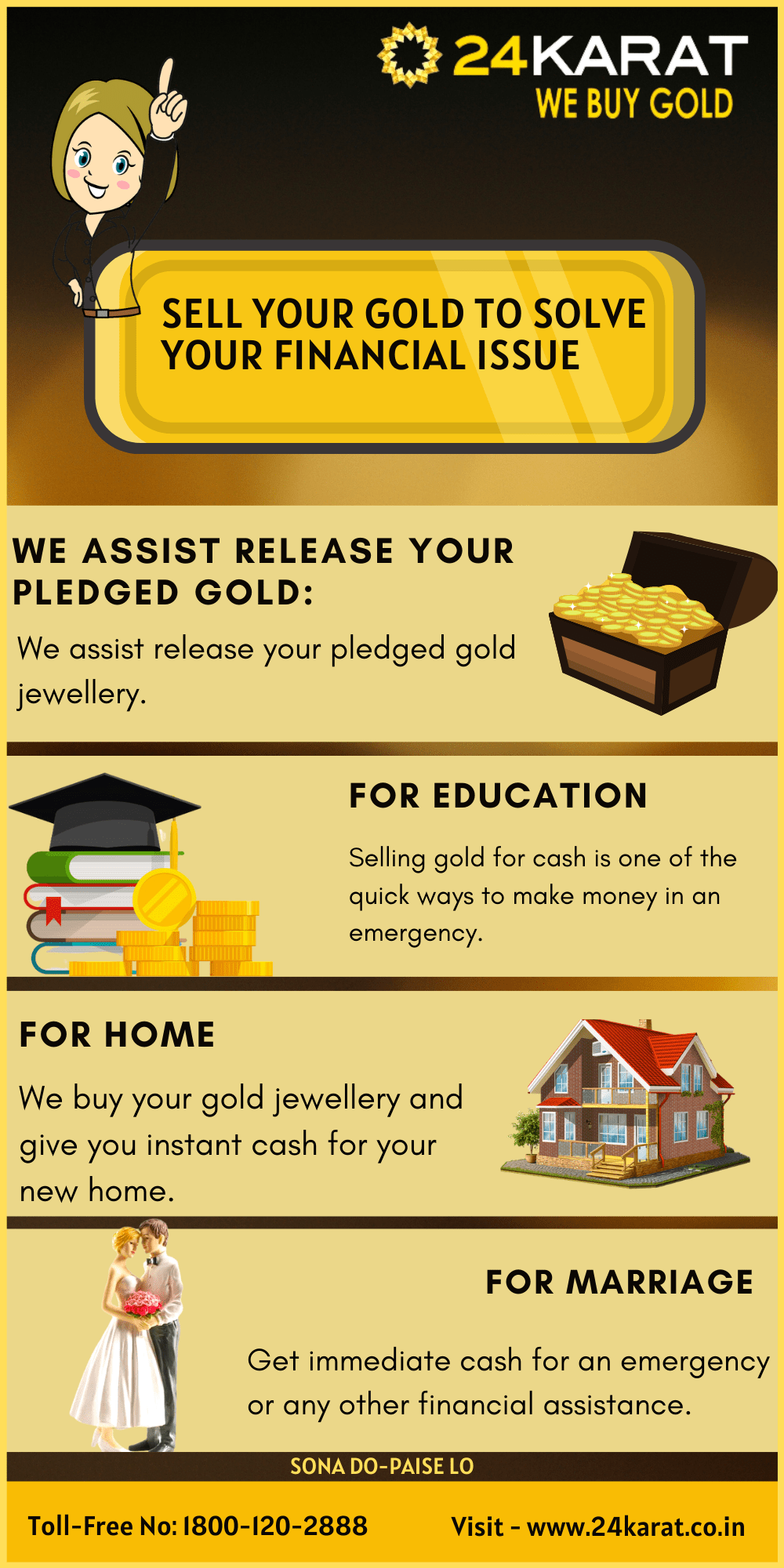 Sell Your Gold To Solve Your Financial Issue