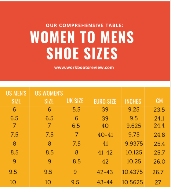 Guide To Convert Women's To Men's Shoe Sizes Worlwide infographic