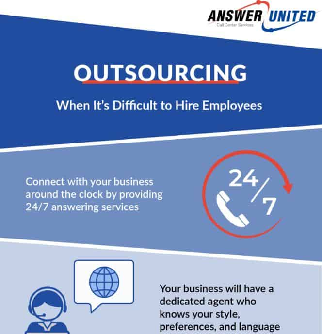 Outsourcing Answering Services When it's Difficult to Hire infographic