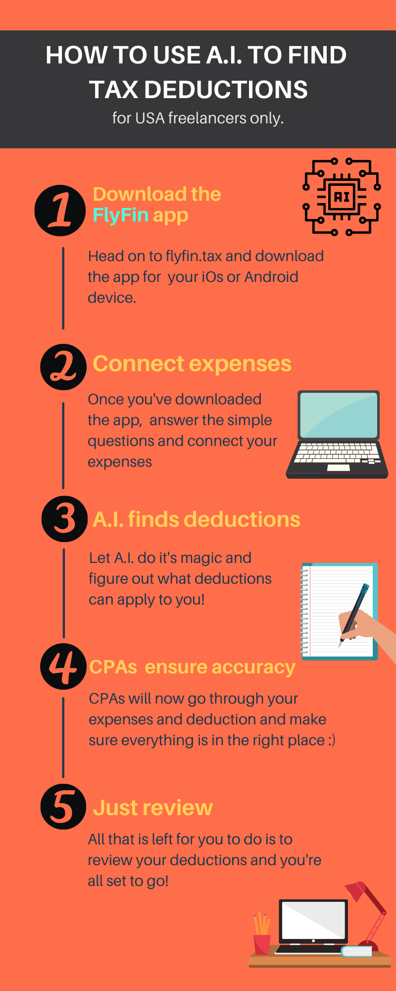 Can A.I. find tax deductions for freelancers automatically