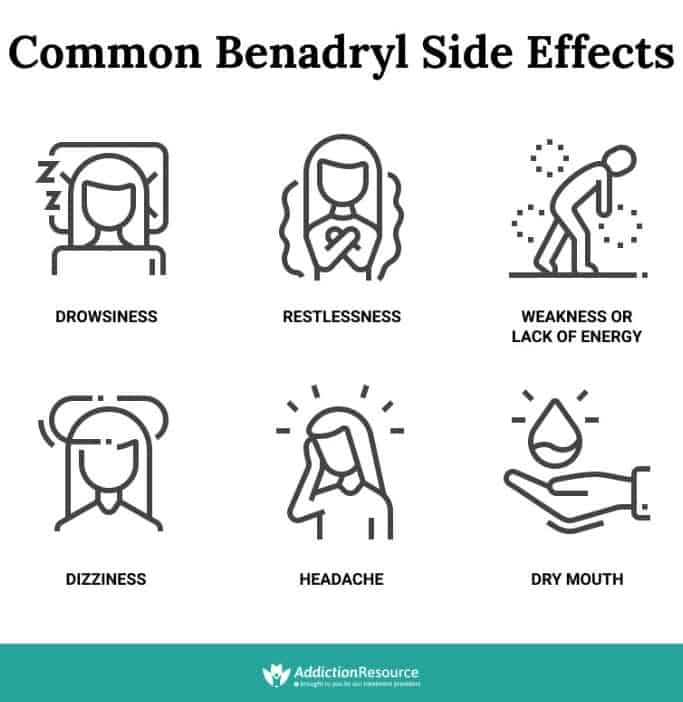 Diphenhydramine Side Effects infographic