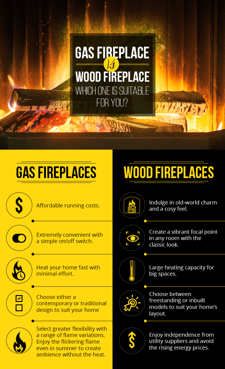 Gas Fireplace Vs Wood Fireplace Which One Is Suitable for You