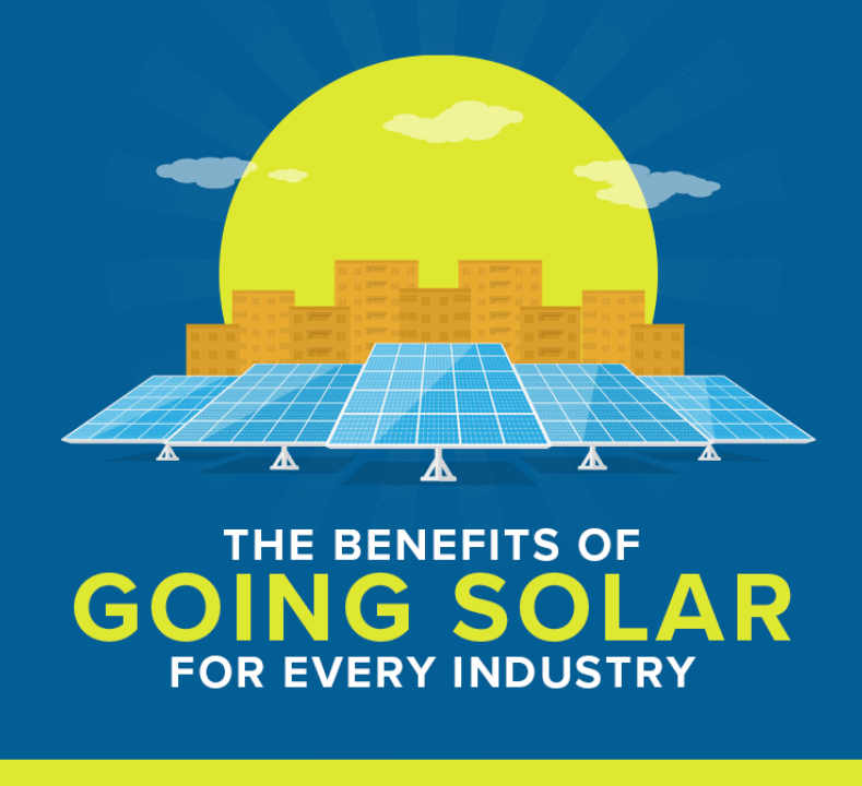 THE BENEFITS OF GOING SOLAR FOR EVERY INDUSTRY infographic