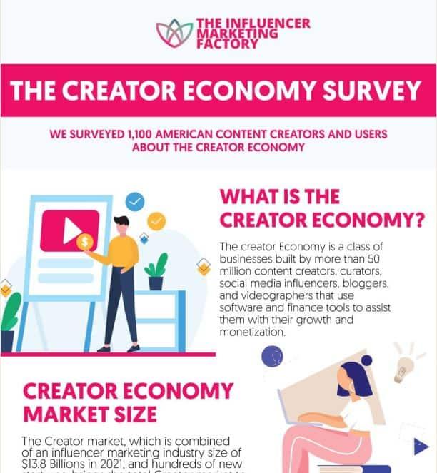 The Creator Economy Survey infographic