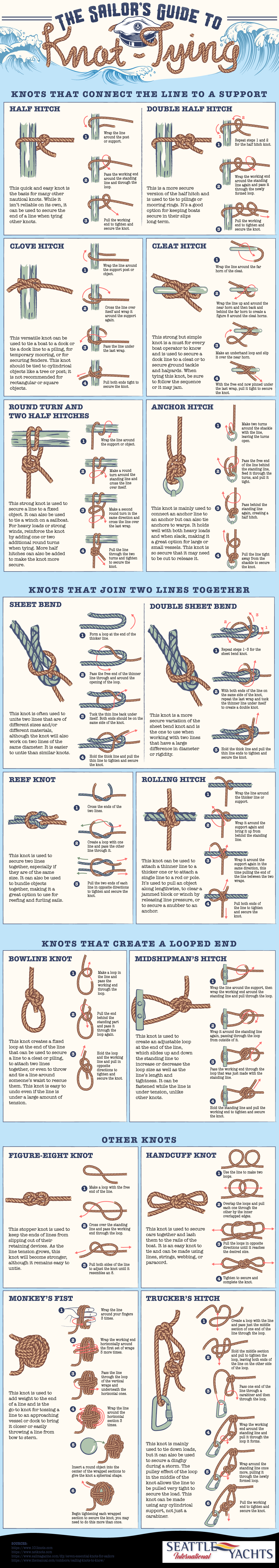 The Sailors Guide to Tying Boat Knots